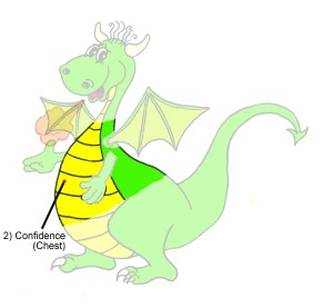Dave the Dragon Confidence